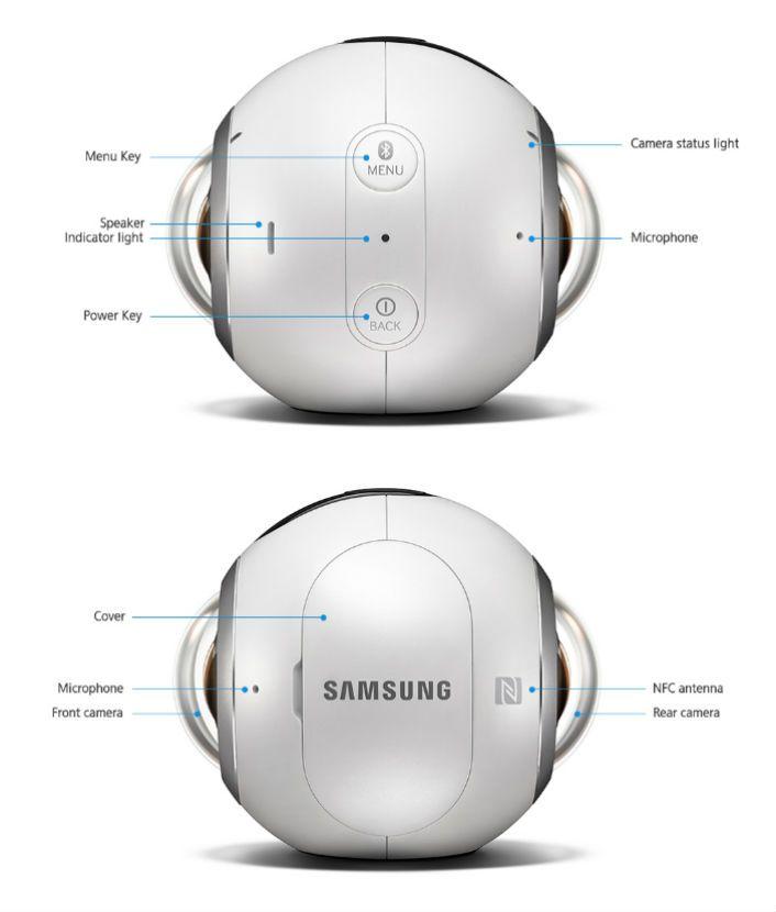 Samsung Gear 360 Bedienelemente